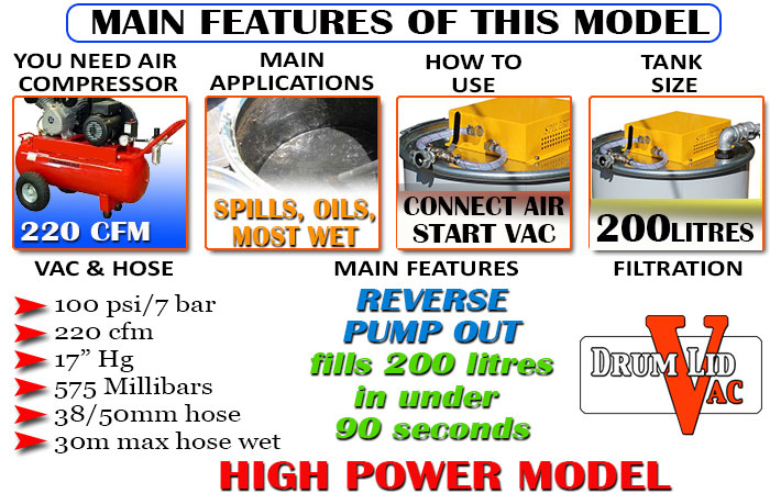 220-cfm-High-Power-DLV-wet-only-features-