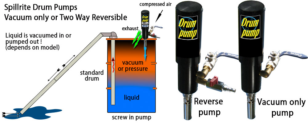 drum-pump-description